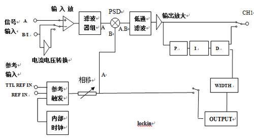 锁相环电路原理
